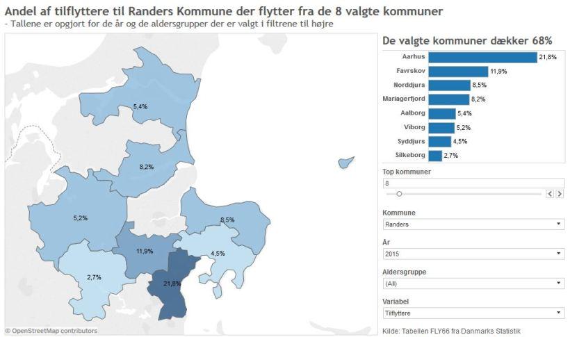 2016-12-06-13_37_51-flytteoplande-_-folketal-dk