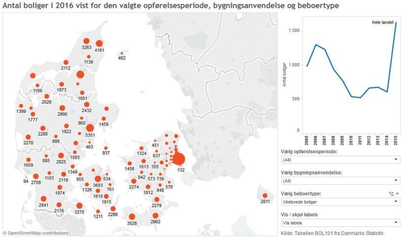 2016-12-06-14_15_35-boligbyggeri-_-folketal-dk