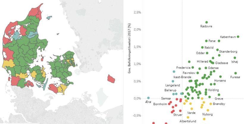 Befolkningsudvikling i et historisk perspektiv _ folketal.dk