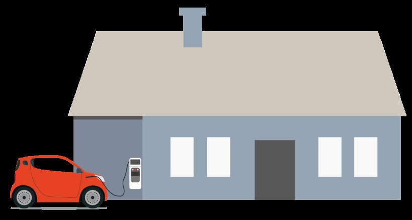 Enkelte elementer_Elbil ved hus